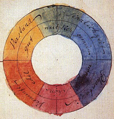 גלגל הצבעים של גתה, 1809